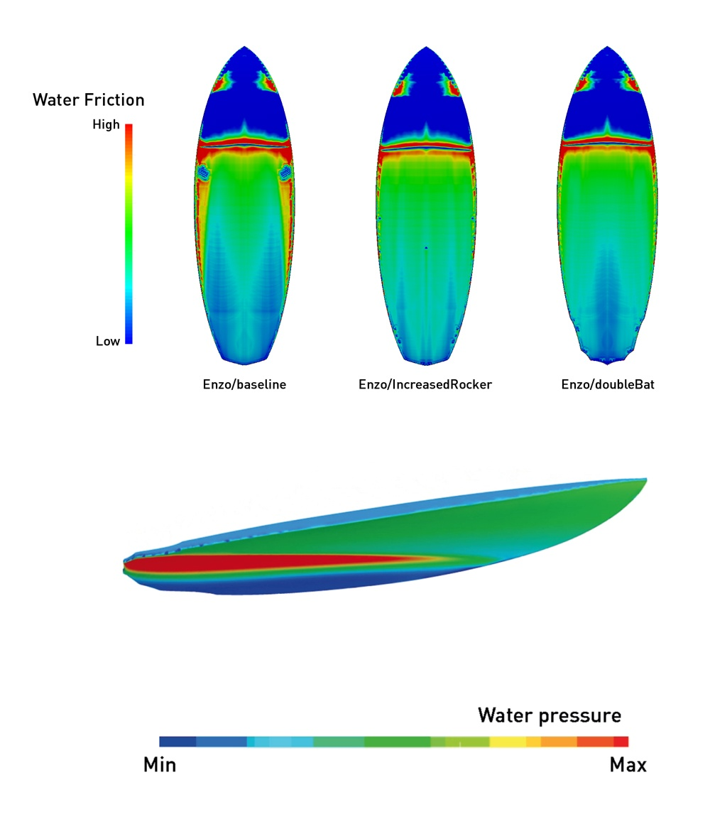 Enzo high performance surfboards