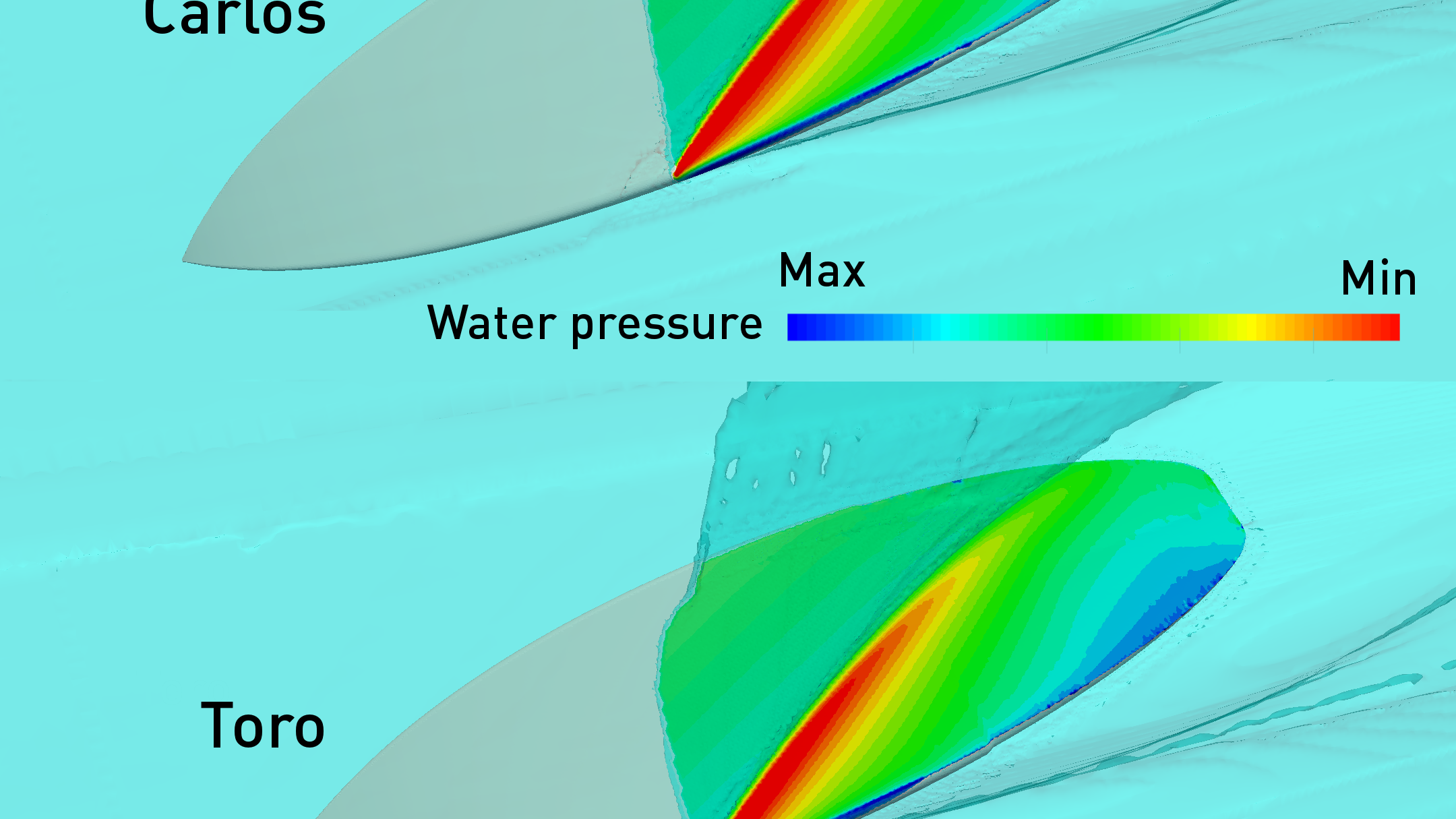 board Surface Pressure Comparison Carving