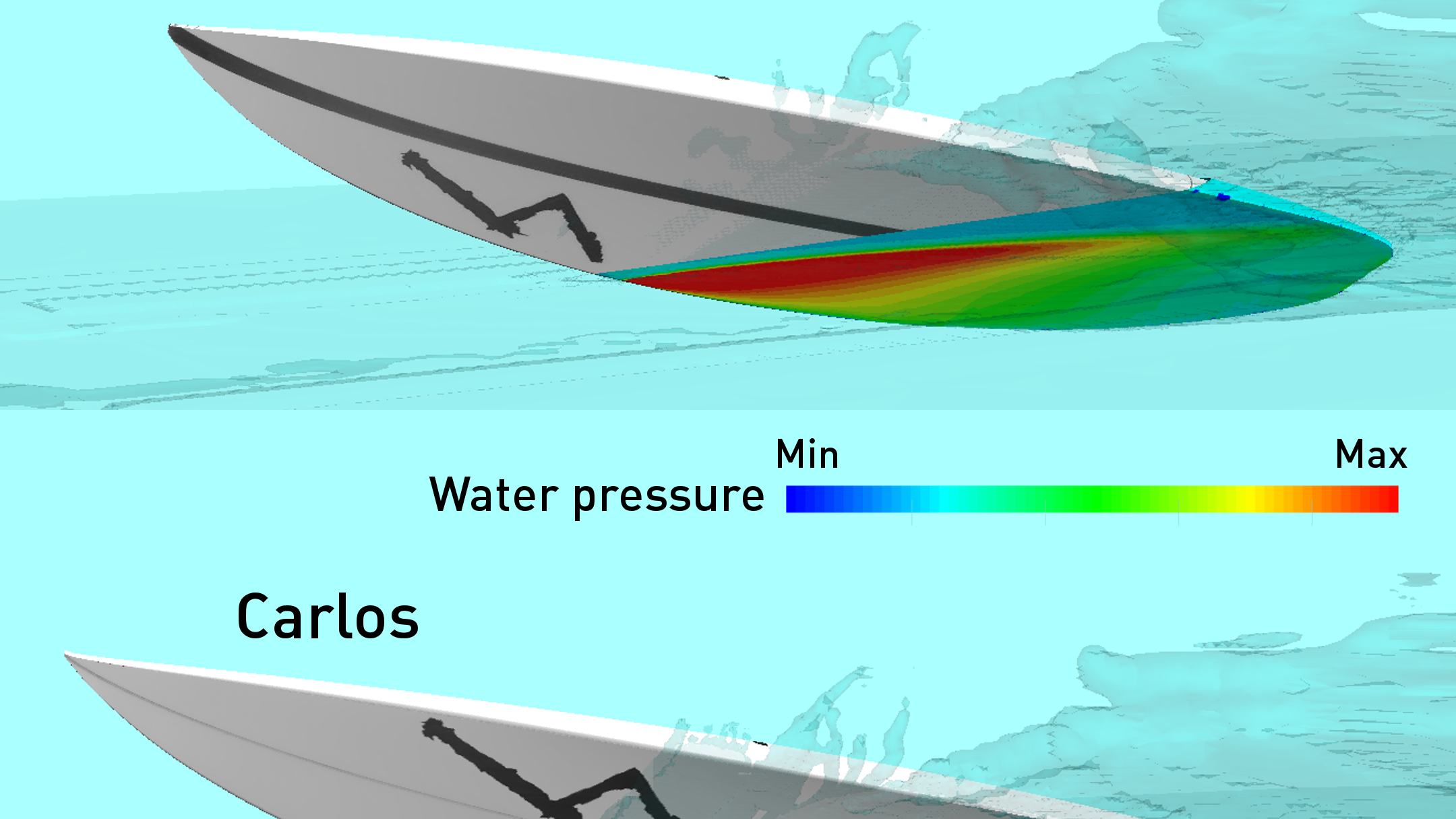 Sequoia CFD surfboards bottom Turn Water Pressue Comparison